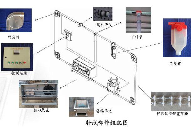 料线部件组配图